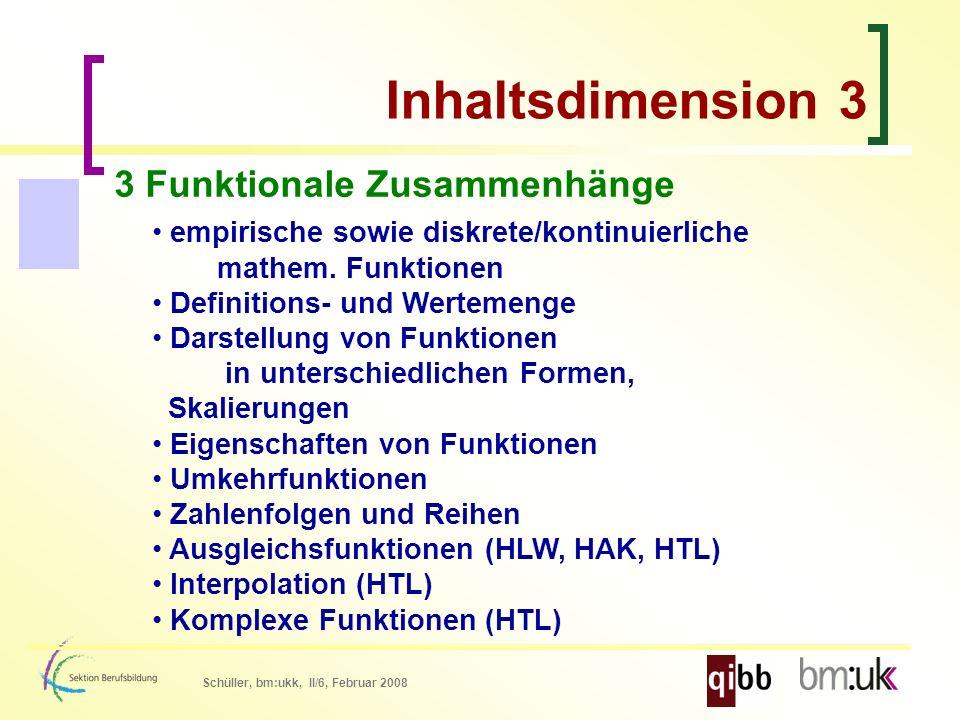 Schüller, bm:ukk, II/6, Februar 2008 3 Funktionale Zusammenhänge empirische sowie diskrete/kontinuierliche mathem.