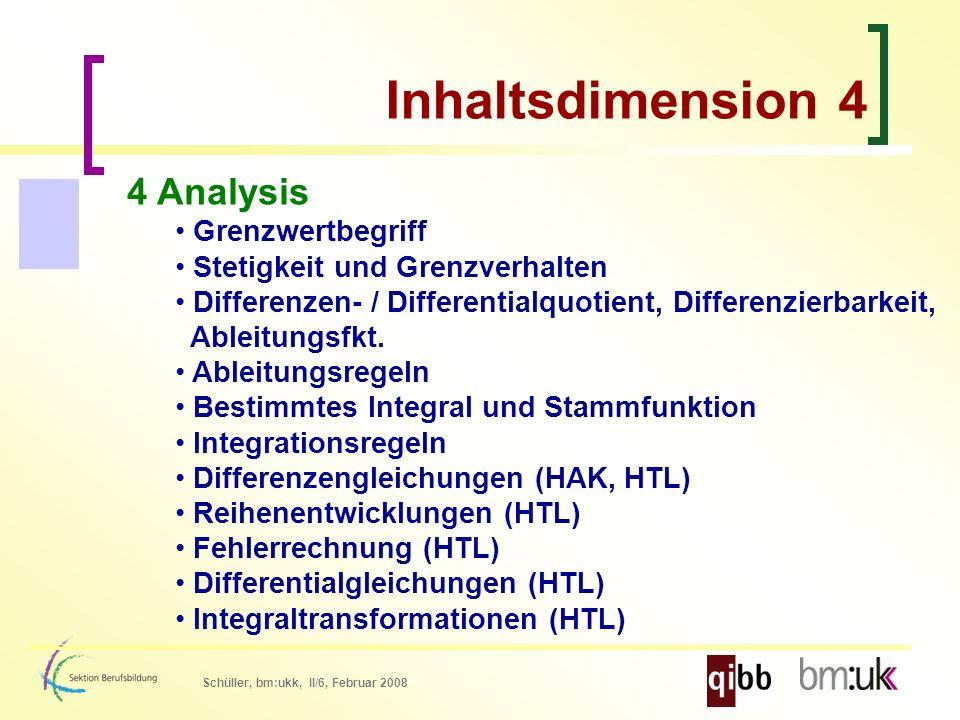 Schüller, bm:ukk, II/6, Februar 2008 4 Analysis Grenzwertbegriff Stetigkeit und Grenzverhalten Differenzen- / Differentialquotient, Differenzierbarkeit, Ableitungsfkt.