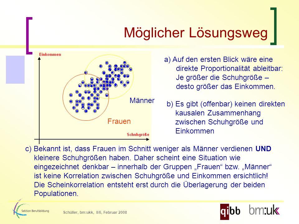 Schüller, bm:ukk, II/6, Februar 2008 Möglicher Lösungsweg a) Auf den ersten Blick wäre eine direkte Proportionalität ableitbar: Je größer die Schuhgröße – desto größer das Einkommen.