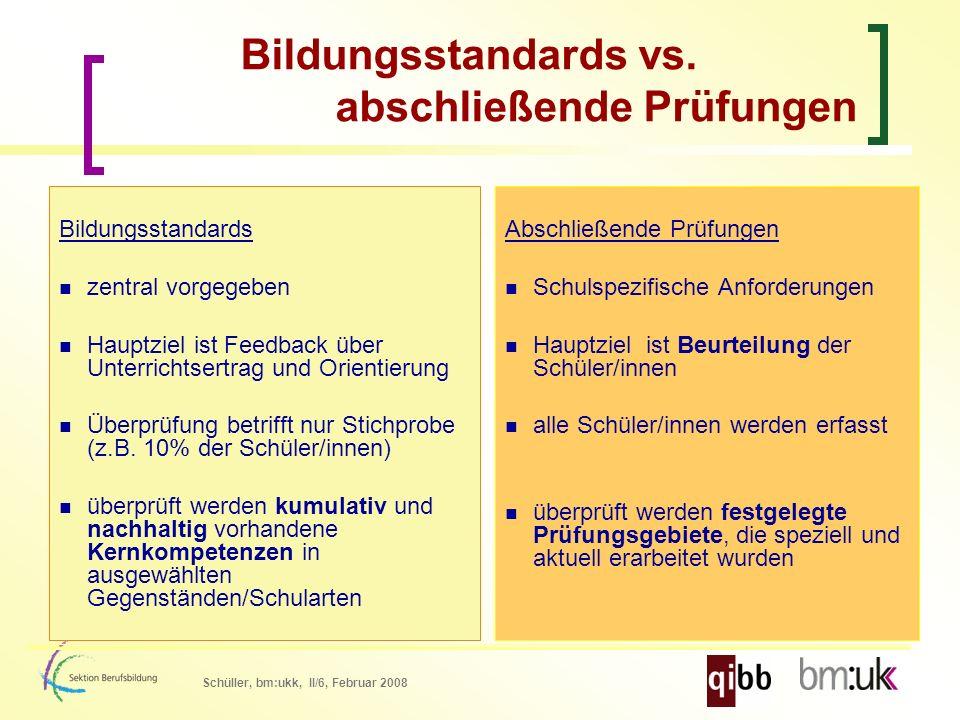 Schüller, bm:ukk, II/6, Februar 2008 Bildungsstandards vs.