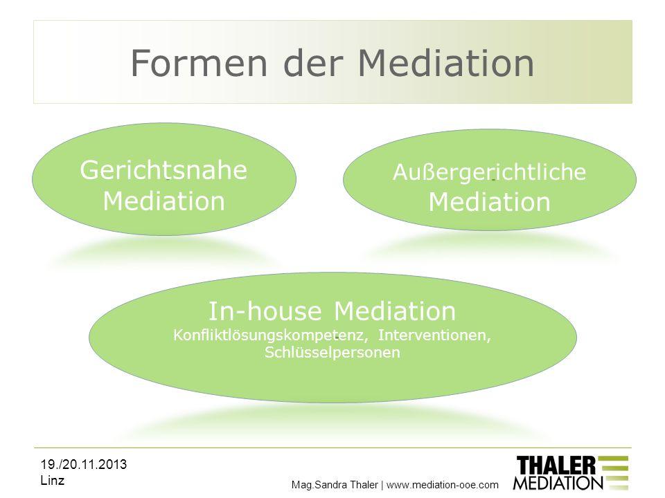 Mag.Sandra Thaler | www.mediation-ooe.com Formen der Mediation 19./20.11.2013 Linz