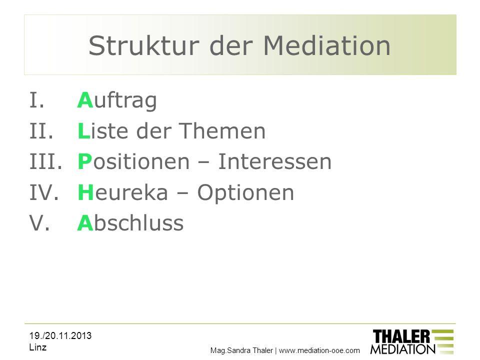 Mag.Sandra Thaler | www.mediation-ooe.com Struktur der Mediation I. Auftrag II. Liste der Themen III. Positionen – Interessen IV. Heureka – Optionen V