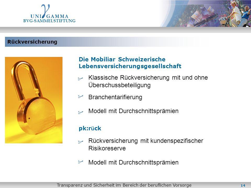 Rückversicherung BVG-SAMMELSTIFTUNG Transparenz und Sicherheit im Bereich der beruflichen Vorsorge Die Mobiliar Schweizerische Lebensversicherungsgese