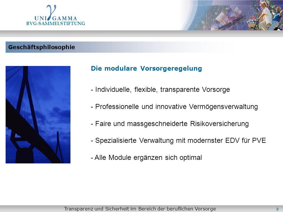 Geschäftsphilosophie BVG-SAMMELSTIFTUNG Transparenz und Sicherheit im Bereich der beruflichen Vorsorge Die modulare Vorsorgeregelung - Individuelle, f