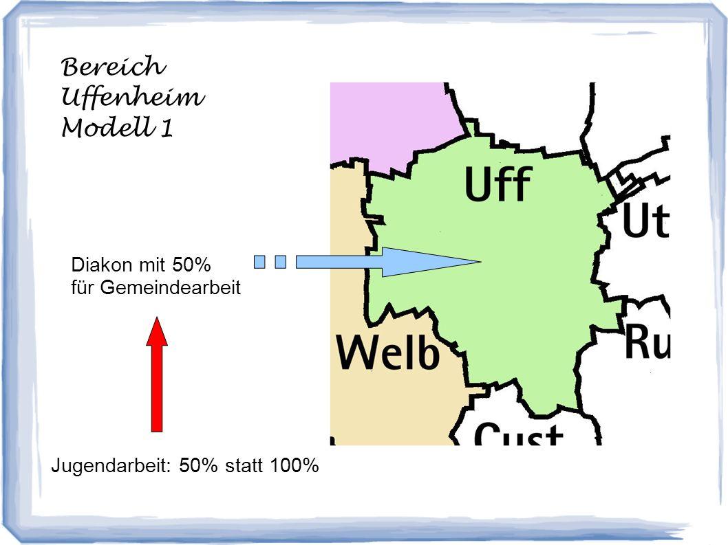 Bereich Uffenheim Modell 1 Diakon mit 50% für Gemeindearbeit Jugendarbeit: 50% statt 100%