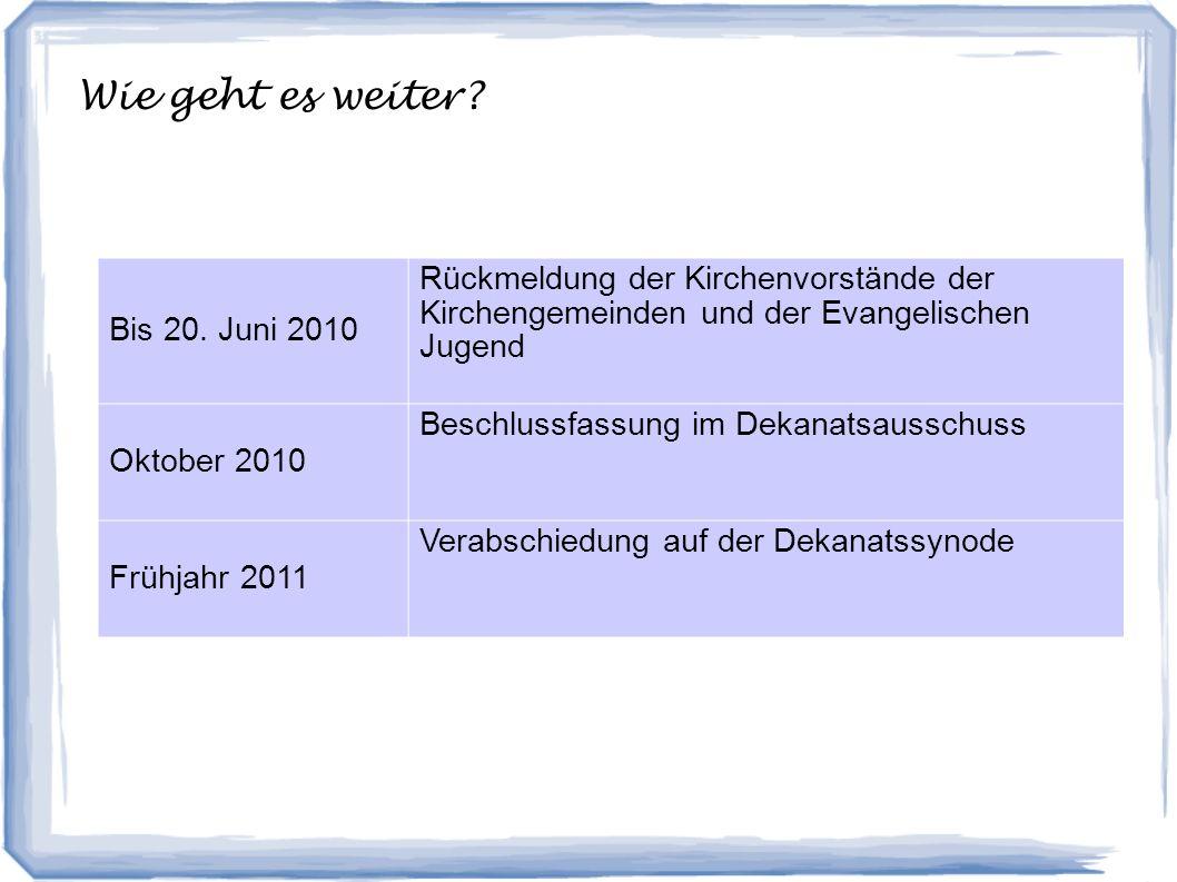 Wie geht es weiter? Bis 20. Juni 2010 Rückmeldung der Kirchenvorstände der Kirchengemeinden und der Evangelischen Jugend Oktober 2010 Beschlussfassung