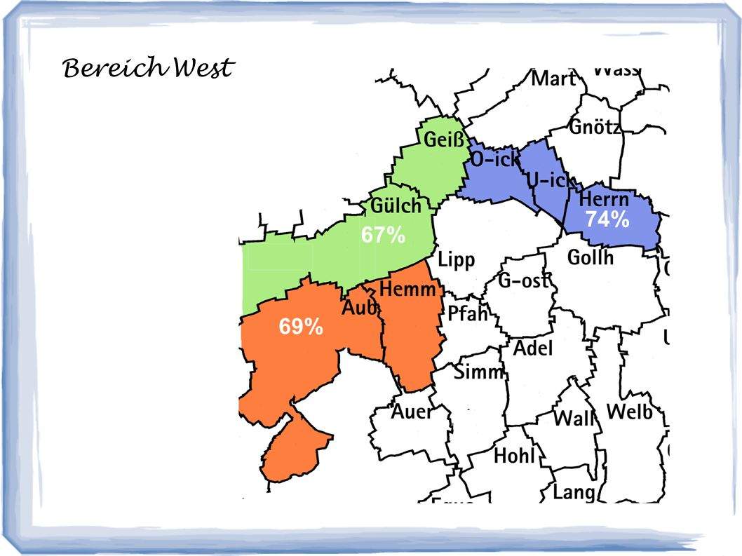 Bereich West 69% 67% 74%