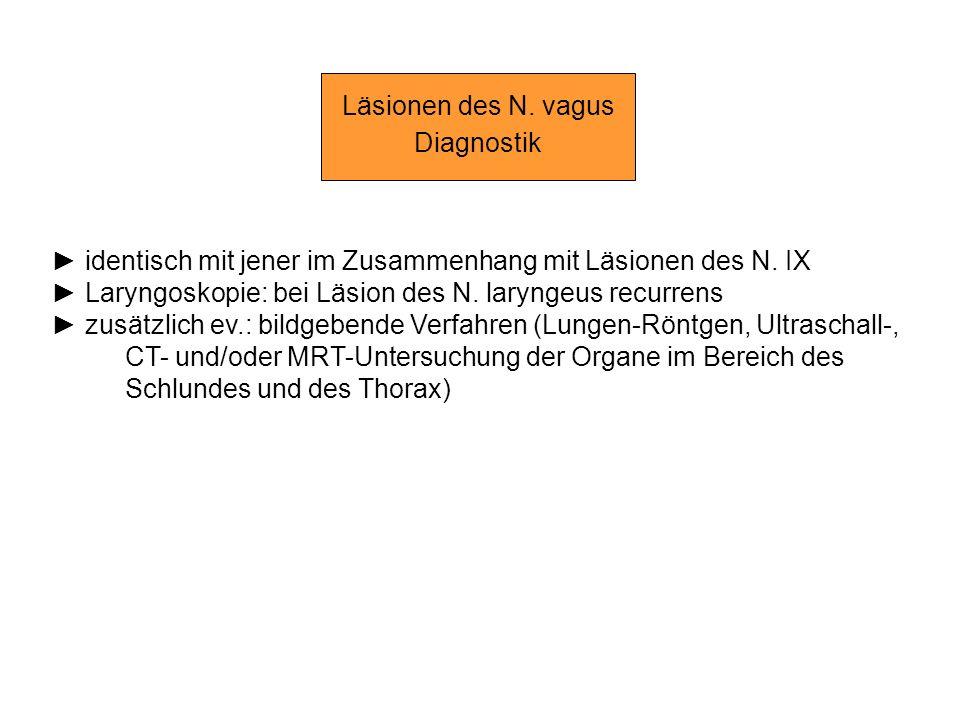 Läsionen des N. vagus Diagnostik identisch mit jener im Zusammenhang mit Läsionen des N. IX Laryngoskopie: bei Läsion des N. laryngeus recurrens zusät