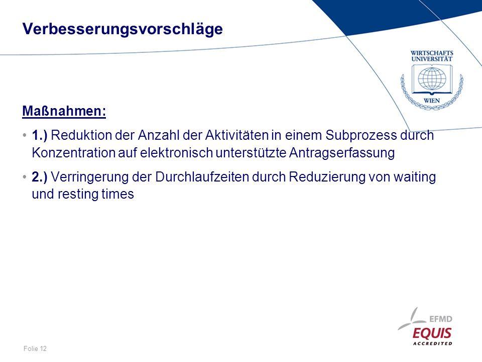 Folie 12 Verbesserungsvorschläge Maßnahmen: 1.) Reduktion der Anzahl der Aktivitäten in einem Subprozess durch Konzentration auf elektronisch unterstü