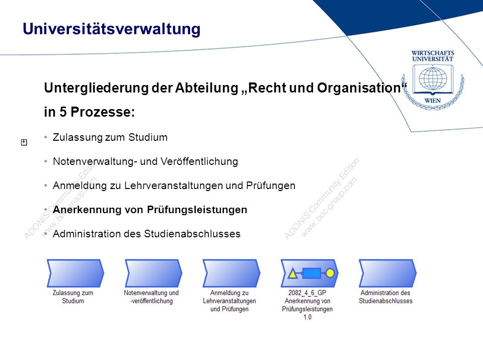 Folie 4 Universitätsverwaltung Untergliederung der Abteilung Recht und Organisation in 5 Prozesse: Zulassung zum Studium Notenverwaltung- und Veröffen