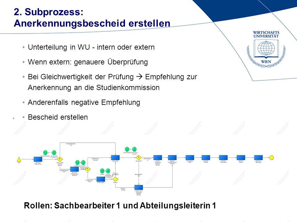Folie 7 2. Subprozess: Anerkennungsbescheid erstellen Unterteilung in WU - intern oder extern Wenn extern: genauere Überprüfung Bei Gleichwertigkeit d