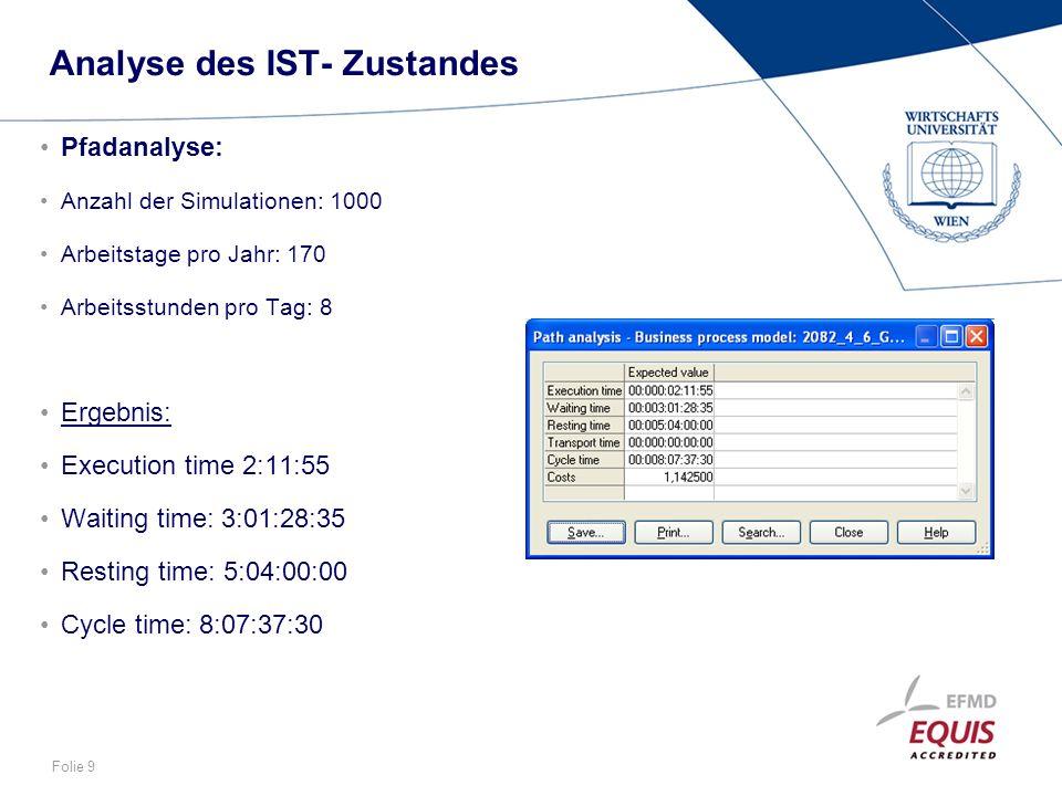 Folie 9 Analyse des IST- Zustandes Pfadanalyse: Anzahl der Simulationen: 1000 Arbeitstage pro Jahr: 170 Arbeitsstunden pro Tag: 8 Ergebnis: Execution