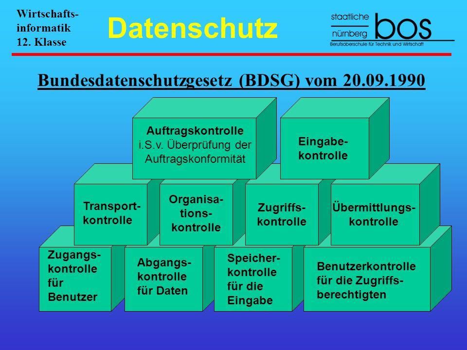 Bundesdatenschutzgesetz (BDSG) vom 20.09.1990 Zugangs- kontrolle für Benutzer Abgangs- kontrolle für Daten Speicher- kontrolle für die Eingabe Benutze
