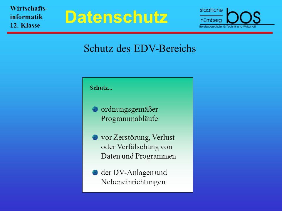 Schutz des EDV-Bereichs Schutz... ordnungsgemäßer Programmabläufe vor Zerstörung, Verlust oder Verfälschung von Daten und Programmen der DV-Anlagen un