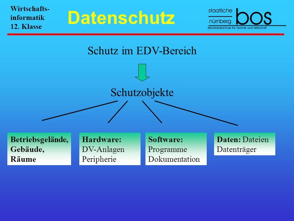 Schutz im EDV-Bereich Betriebsgelände, Gebäude, Räume Schutzobjekte Hardware: DV-Anlagen Peripherie Software: Programme Dokumentation Daten: Dateien D