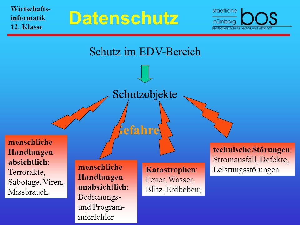Schutz im EDV-Bereich menschliche Handlungen absichtlich: Terrorakte, Sabotage, Viren, Missbrauch Schutzobjekte menschliche Handlungen unabsichtlich: