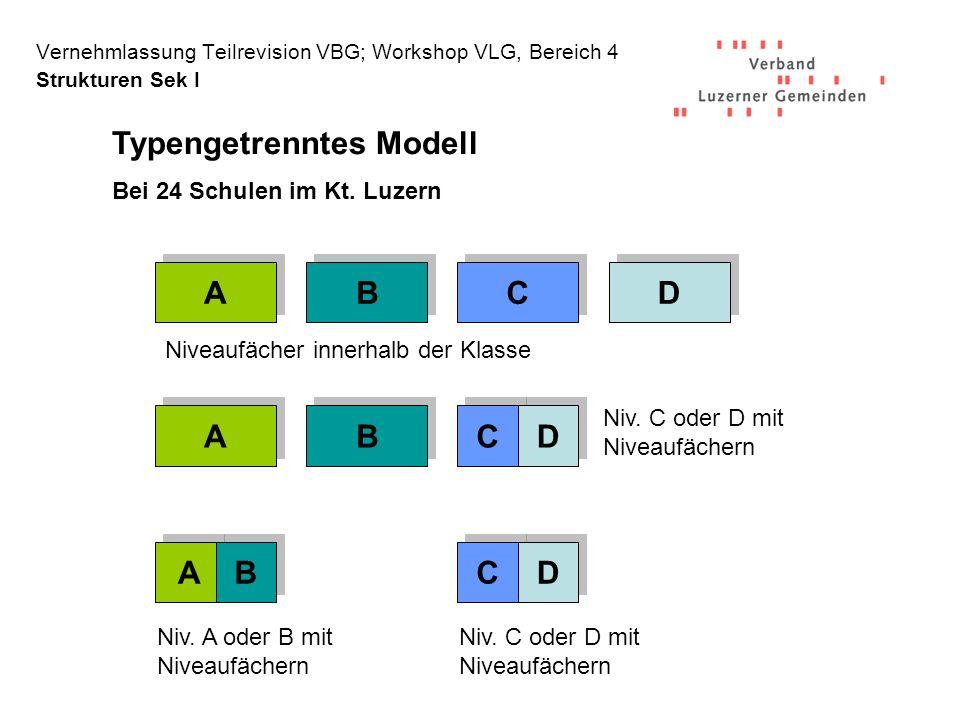 Vernehmlassung Teilrevision VBG; Workshop VLG, Bereich 4 Strukturen Sek I A A B B C C D D A A B B C C D D Niv.