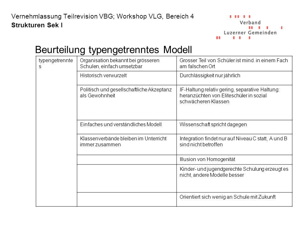 Vernehmlassung Teilrevision VBG; Workshop VLG, Bereich 4 Strukturen Sek I Beurteilung typengetrenntes Modell typengetrennte s Organisation bekannt bei grösseren Schulen, einfach umsetzbar Grosser Teil von Schüler ist mind.