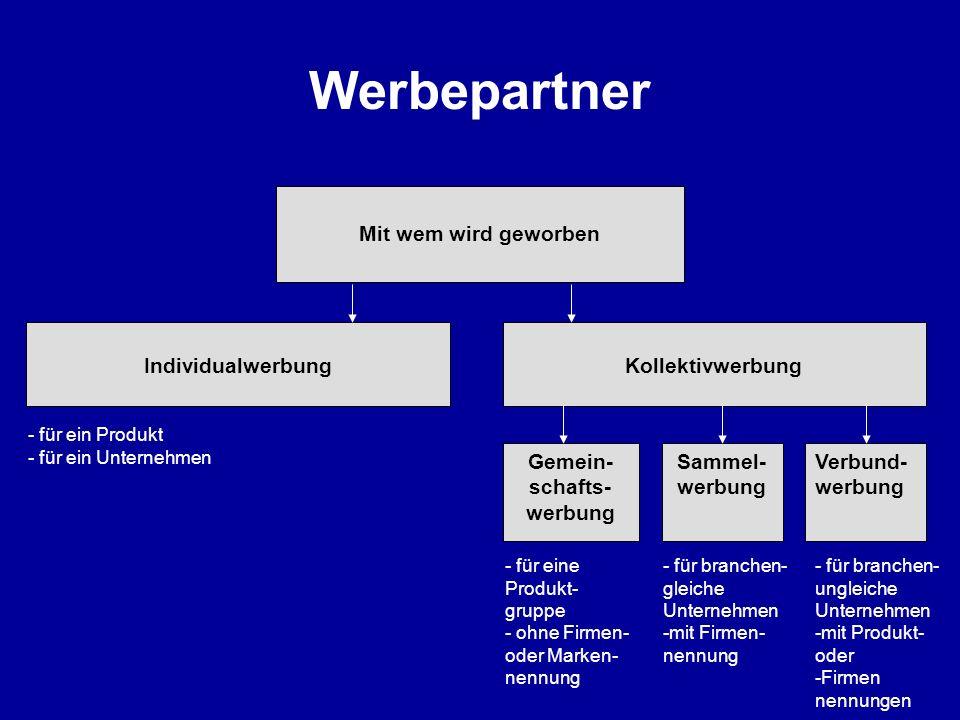 Werbepartner Mit wem wird geworben KollektivwerbungIndividualwerbung Gemein- schafts- werbung Sammel- werbung Verbund- werbung - für ein Produkt - für