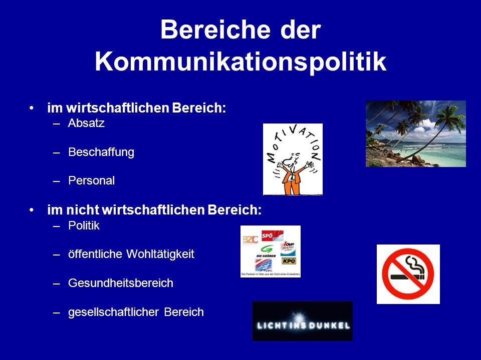 Bereiche der Kommunikationspolitik im wirtschaftlichen Bereich: –Absatz –Beschaffung –Personal im nicht wirtschaftlichen Bereich: –Politik –öffentlich