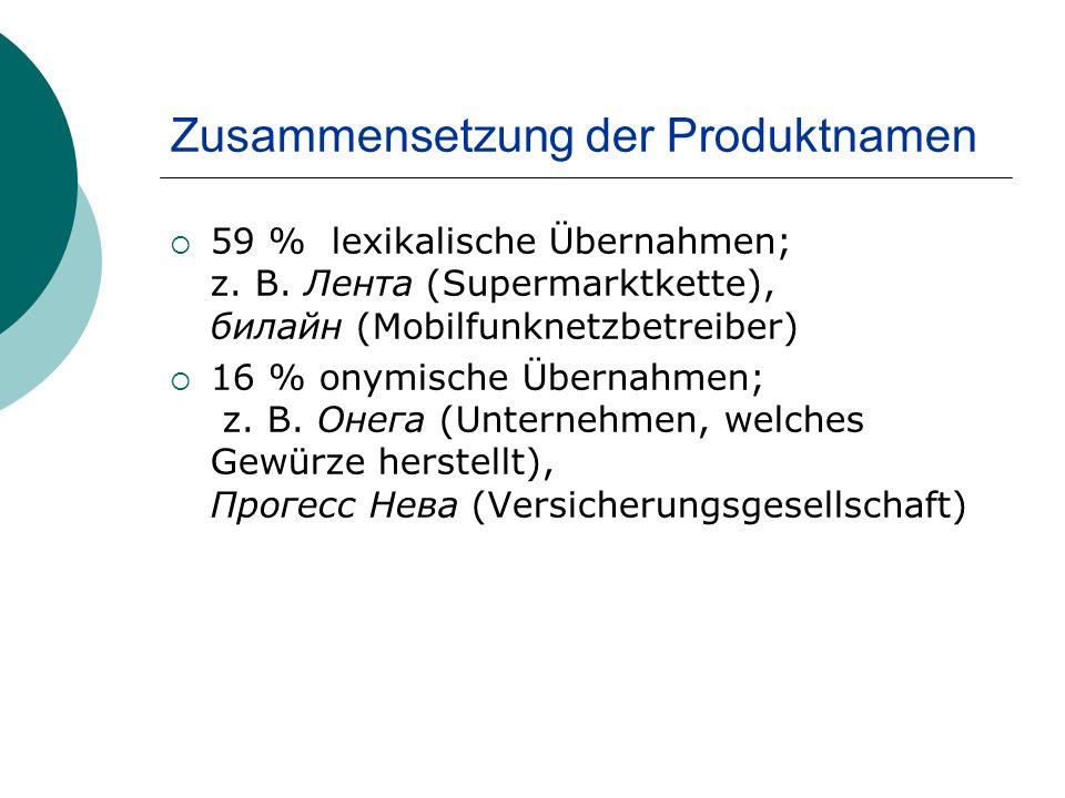Zusammensetzung der Produktnamen 59 % lexikalische Übernahmen; z.