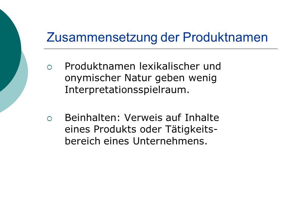 Zusammensetzung der Produktnamen Produktnamen lexikalischer und onymischer Natur geben wenig Interpretationsspielraum.