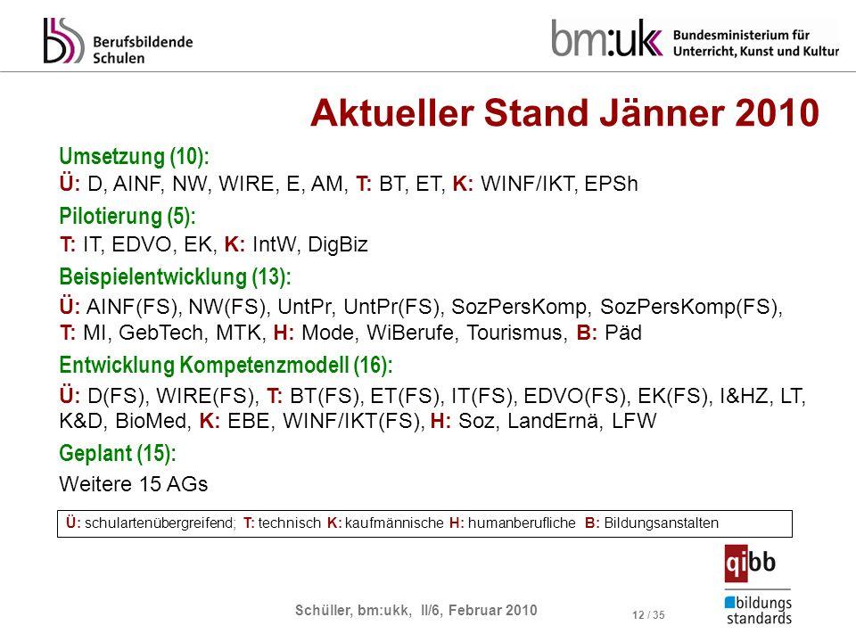 Schüller, bm:ukk, II/6, Februar 2010 12 / 35 Umsetzung (10): Ü: D, AINF, NW, WIRE, E, AM, T: BT, ET, K: WINF/IKT, EPSh Pilotierung (5): T: IT, EDVO, E