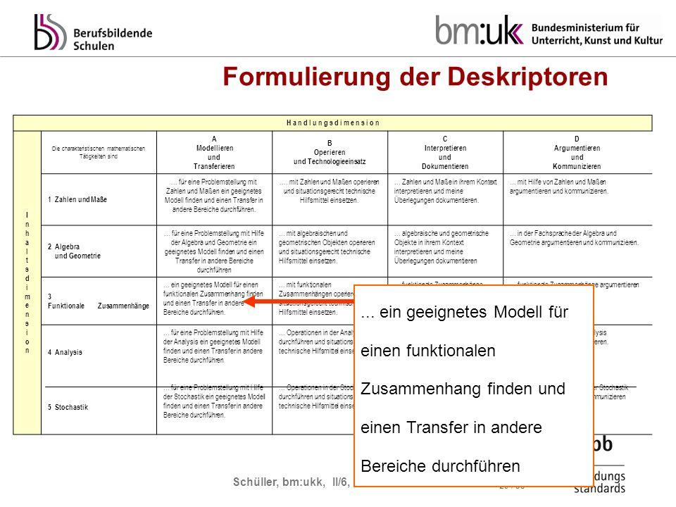 Schüller, bm:ukk, II/6, Februar 2010 29 / 35 Formulierung der Deskriptoren H a n d l u n g s d i m e n s i o n InhaltsdimensionInhaltsdimension Die ch
