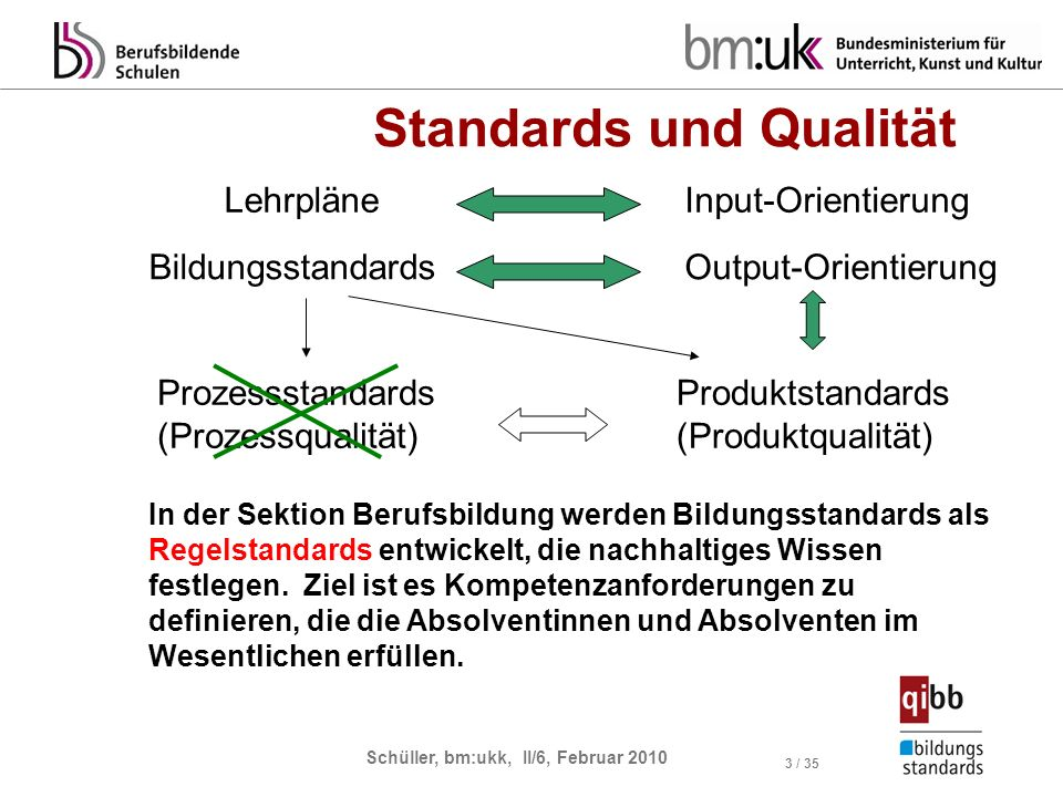 Schüller, bm:ukk, II/6, Februar 2010 14 / 35 Auswirkungen der Bildungsstandards auf den Unterricht Regelstandards definieren grundlegende Kompetenzanforderungen (Kernkompetenzen), die Absolventinnen und Absolventen im Wesentlichen erfüllen und die sie auch langfristig behalten (Nachhaltigkeit).