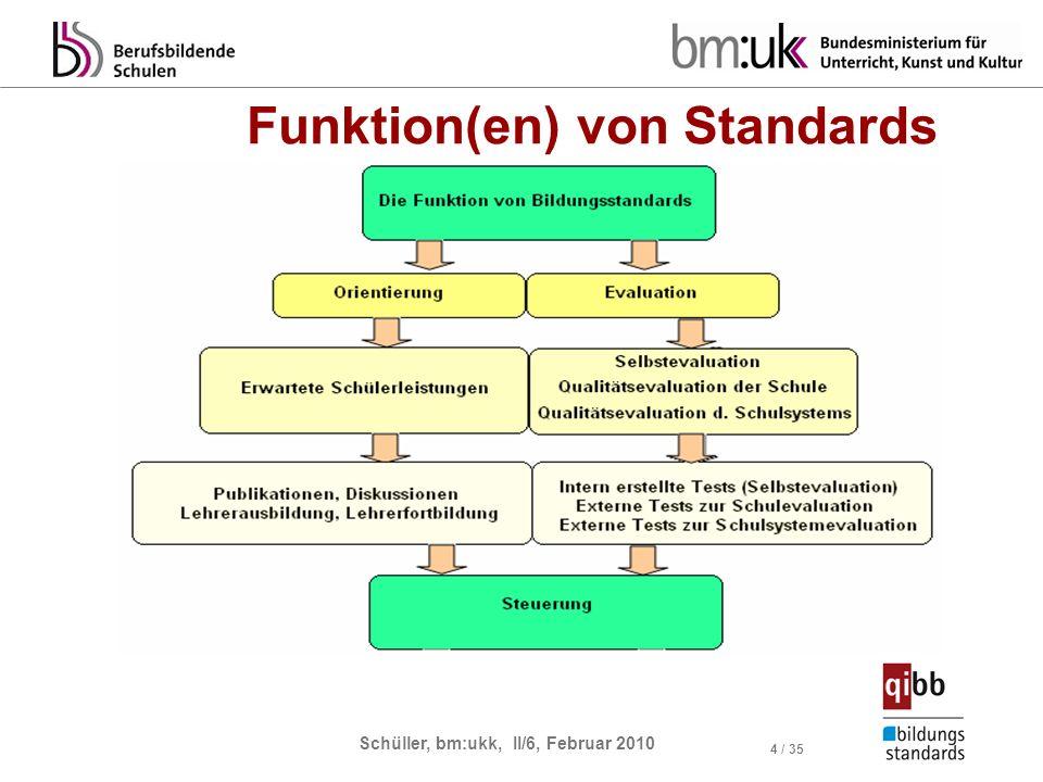 Schüller, bm:ukk, II/6, Februar 2010 15 / 35 Bildungsstandards und Lehrpläne Bildungsstandards stellen ein Kern-Bestandteil der Lehrpläne dar, sie schlagen sich vollständig in diesen nieder.