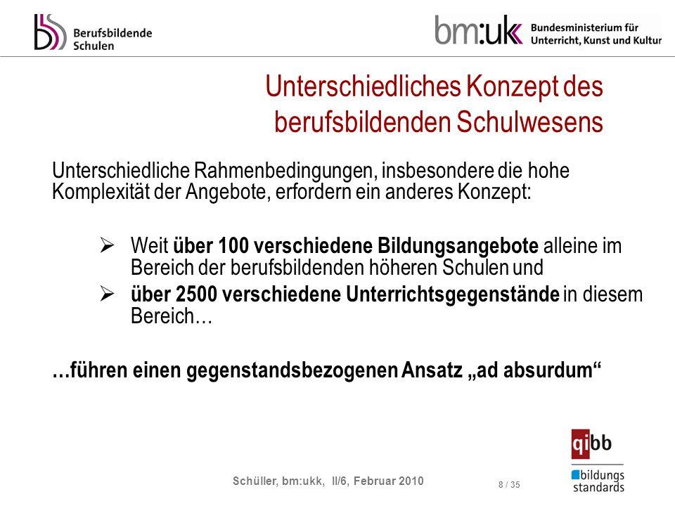 Schüller, bm:ukk, II/6, Februar 2010 8 / 35 Unterschiedliches Konzept des berufsbildenden Schulwesens Unterschiedliche Rahmenbedingungen, insbesondere