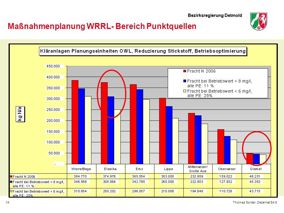 Bezirksregierung Detmold 14Thomas Sürder, Dezernat 54.8 Maßnahmenplanung WRRL- Bereich Punktquellen