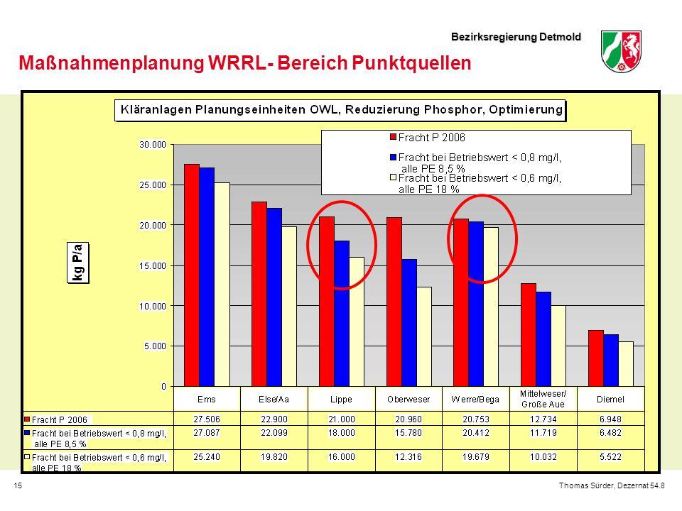 Bezirksregierung Detmold 15Thomas Sürder, Dezernat 54.8 Maßnahmenplanung WRRL- Bereich Punktquellen