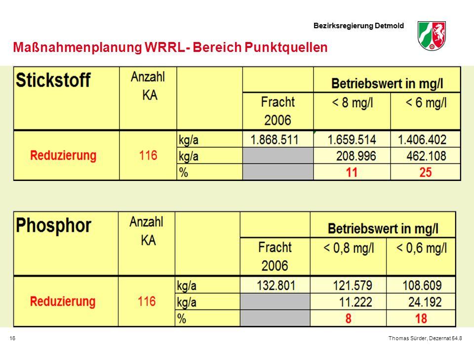 Bezirksregierung Detmold 16Thomas Sürder, Dezernat 54.8 Maßnahmenplanung WRRL- Bereich Punktquellen