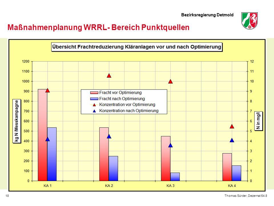 Bezirksregierung Detmold 18Thomas Sürder, Dezernat 54.8 Maßnahmenplanung WRRL- Bereich Punktquellen