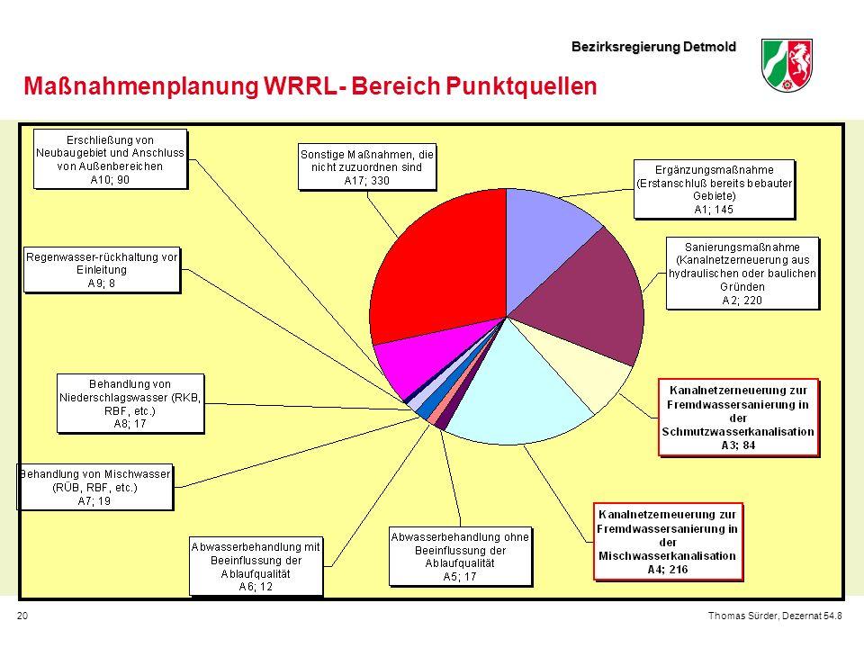Bezirksregierung Detmold 20Thomas Sürder, Dezernat 54.8 Maßnahmenplanung WRRL- Bereich Punktquellen