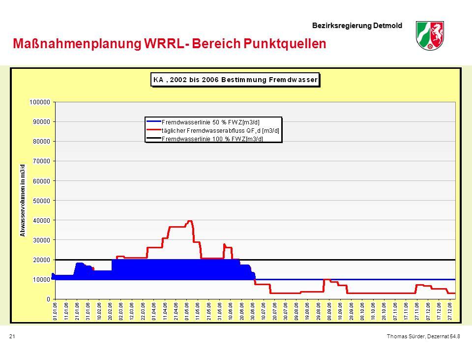 Bezirksregierung Detmold 21Thomas Sürder, Dezernat 54.8 Maßnahmenplanung WRRL- Bereich Punktquellen