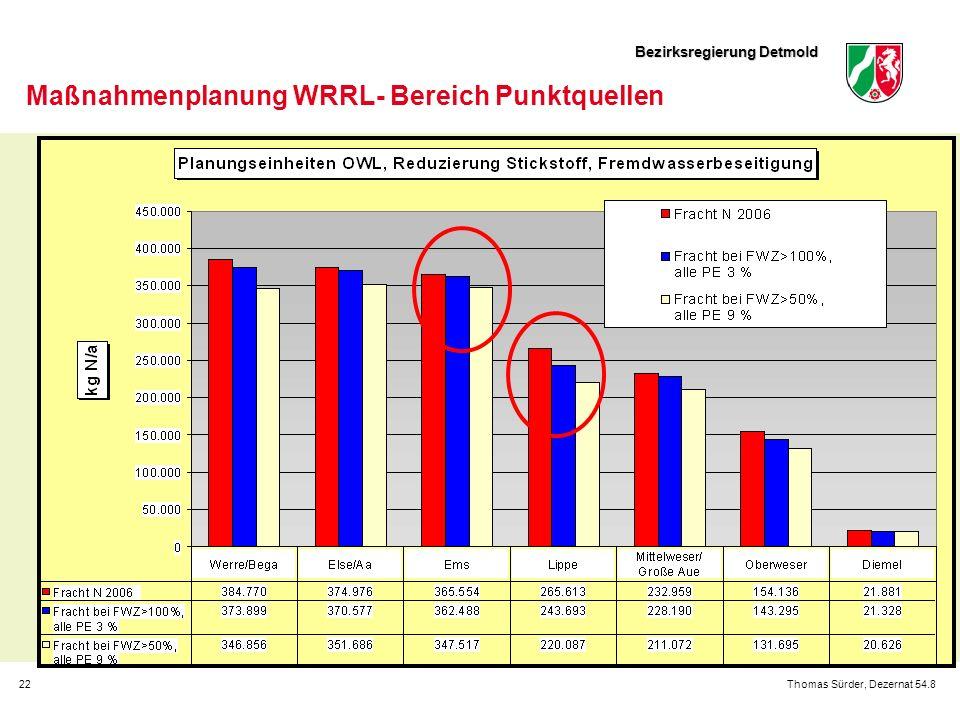 Bezirksregierung Detmold 22Thomas Sürder, Dezernat 54.8 Maßnahmenplanung WRRL- Bereich Punktquellen