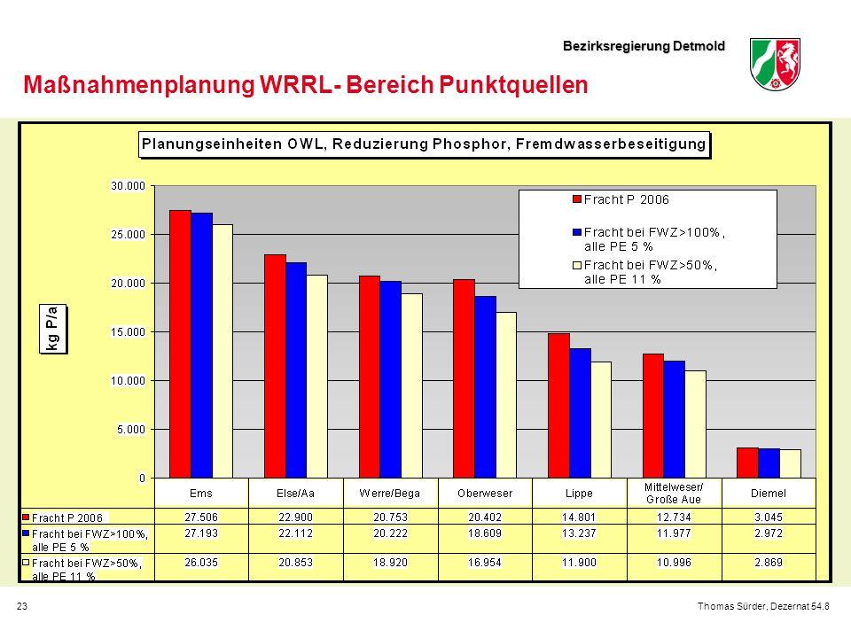 Bezirksregierung Detmold 23Thomas Sürder, Dezernat 54.8 Maßnahmenplanung WRRL- Bereich Punktquellen