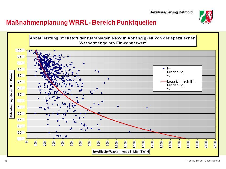 Bezirksregierung Detmold 33Thomas Sürder, Dezernat 54.8 Maßnahmenplanung WRRL- Bereich Punktquellen