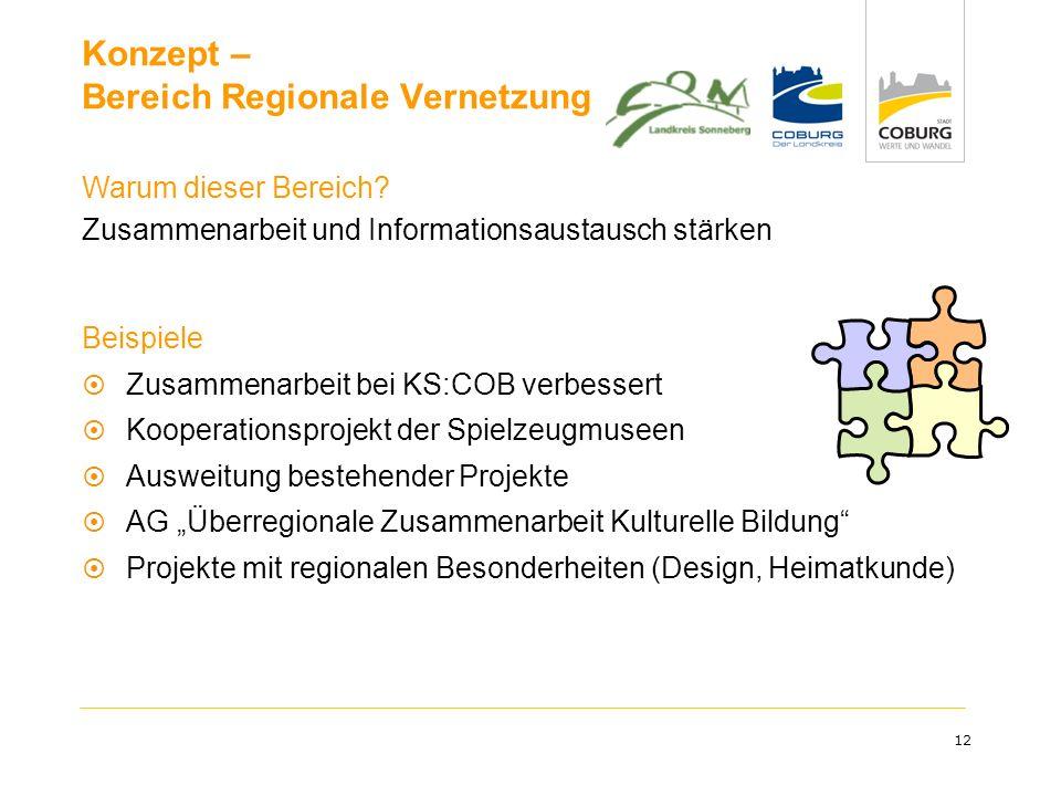 12 Konzept – Bereich Regionale Vernetzung Warum dieser Bereich? Zusammenarbeit und Informationsaustausch stärken Beispiele Zusammenarbeit bei KS:COB v