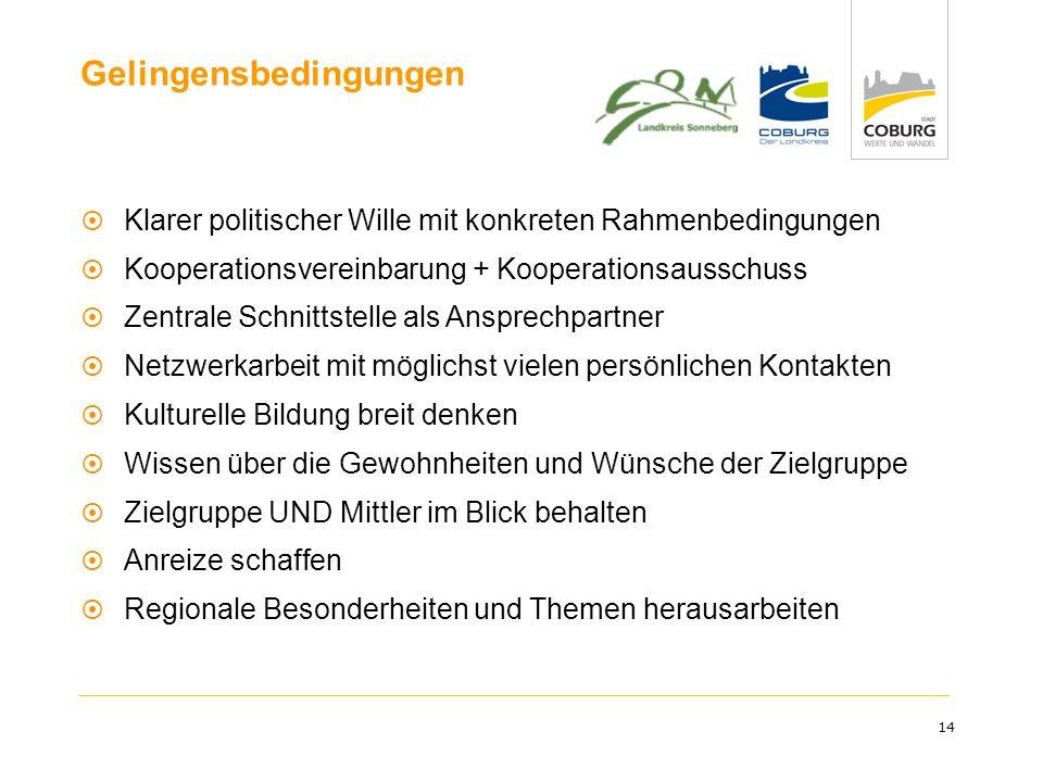 14 Gelingensbedingungen Klarer politischer Wille mit konkreten Rahmenbedingungen Kooperationsvereinbarung + Kooperationsausschuss Zentrale Schnittstel