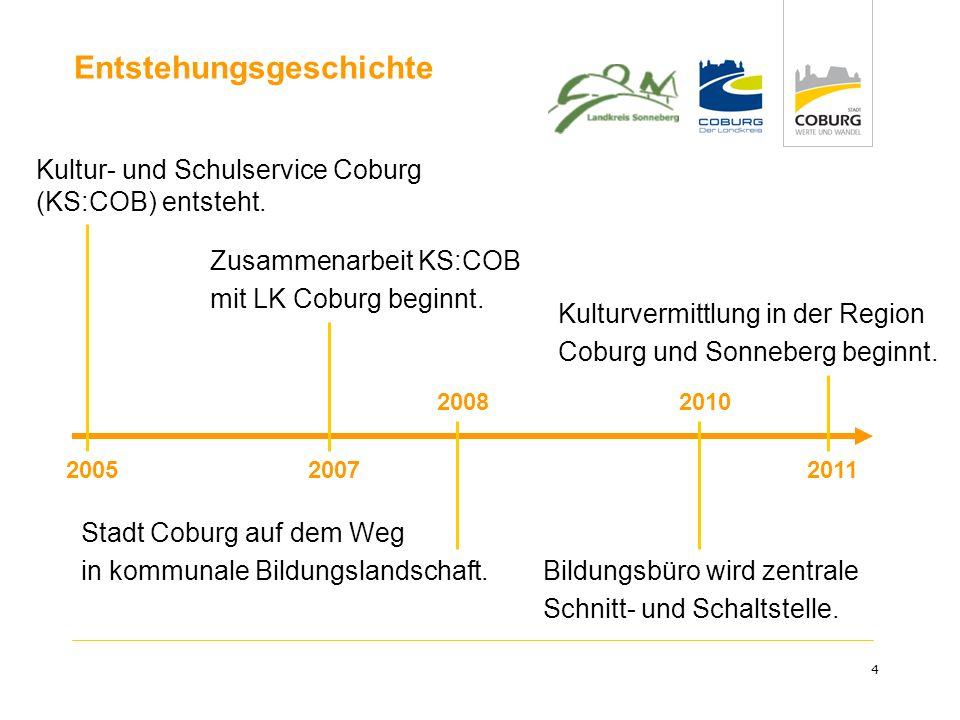 4 Entstehungsgeschichte Kultur- und Schulservice Coburg (KS:COB) entsteht. Zusammenarbeit KS:COB mit LK Coburg beginnt. Stadt Coburg auf dem Weg in ko