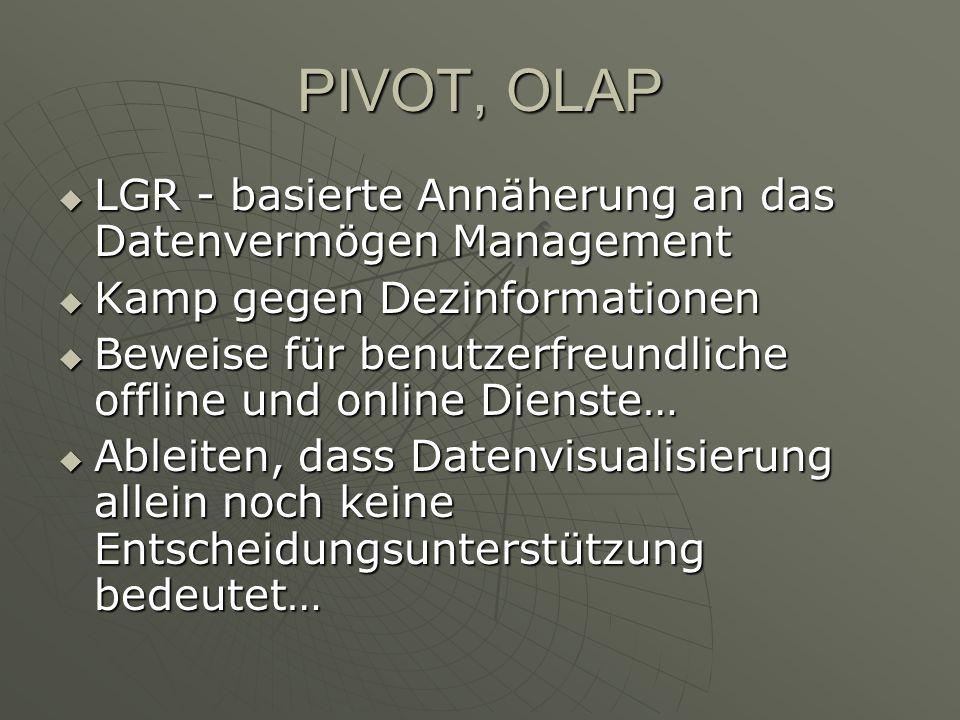 PIVOT, OLAP LGR - basierte Annäherung an das Datenvermögen Management LGR - basierte Annäherung an das Datenvermögen Management Kamp gegen Dezinformationen Kamp gegen Dezinformationen Beweise für benutzerfreundliche offline und online Dienste… Beweise für benutzerfreundliche offline und online Dienste… Ableiten, dass Datenvisualisierung allein noch keine Entscheidungsunterstützung bedeutet… Ableiten, dass Datenvisualisierung allein noch keine Entscheidungsunterstützung bedeutet…
