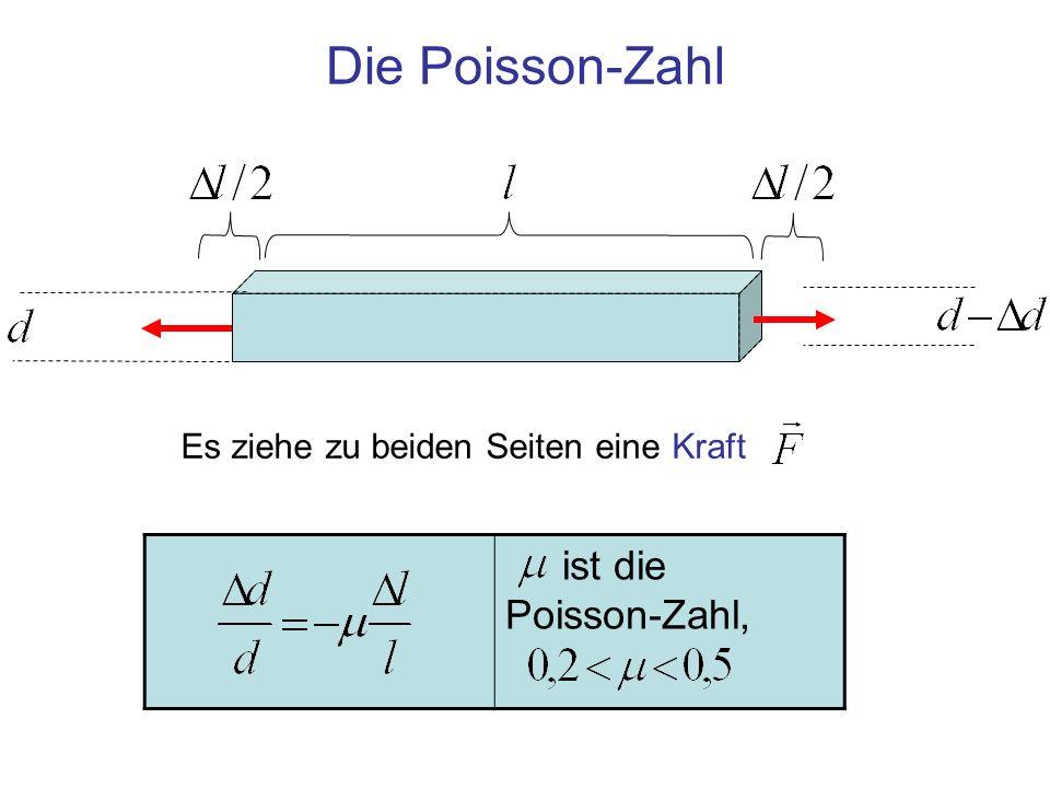 ist die Poisson-Zahl, Die Poisson-Zahl Es ziehe zu beiden Seiten eine Kraft