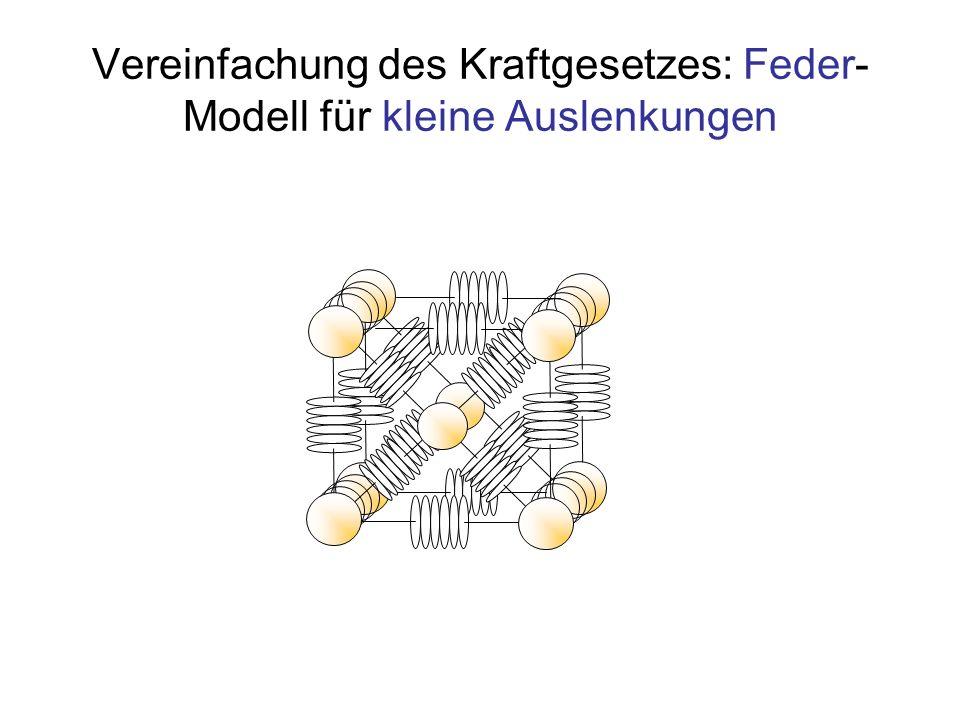 Vereinfachung des Kraftgesetzes: Feder- Modell für kleine Auslenkungen