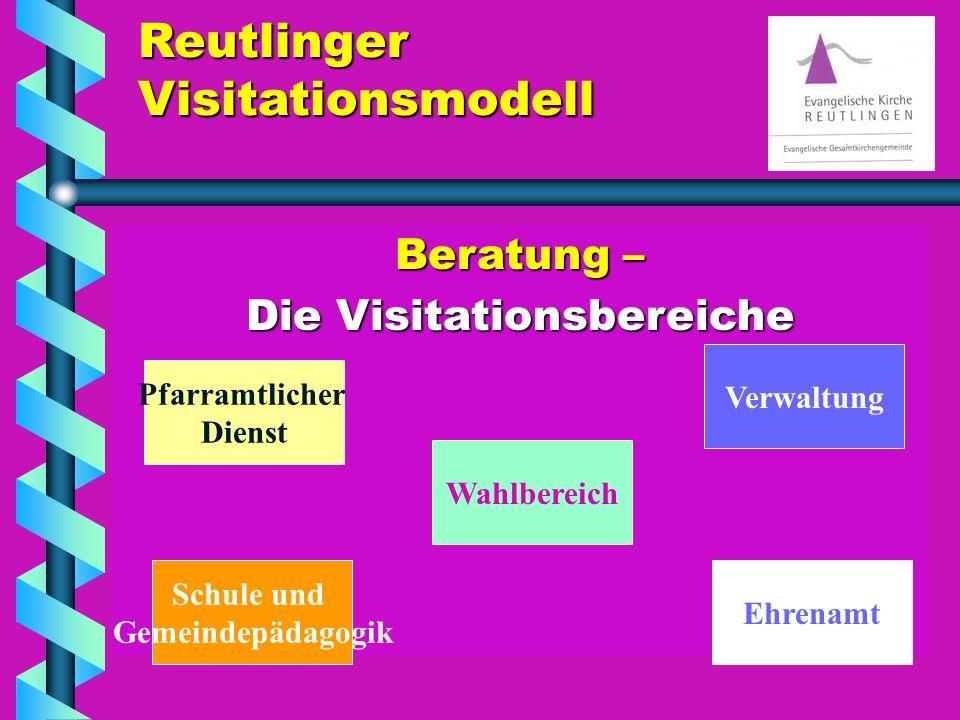 Reutlinger Visitationsmodell Beratung – Die Visitationsbereiche Pfarramtlicher Dienst Schule und Gemeindepädagogik Wahlbereich Ehrenamt Verwaltung