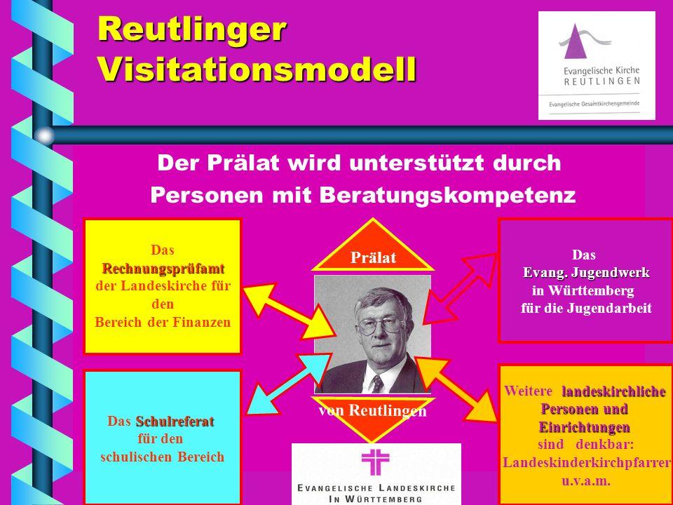 Reutlinger Visitationsmodell Der Prälat wird unterstützt durch Personen mit Beratungskompetenz Das Evang.