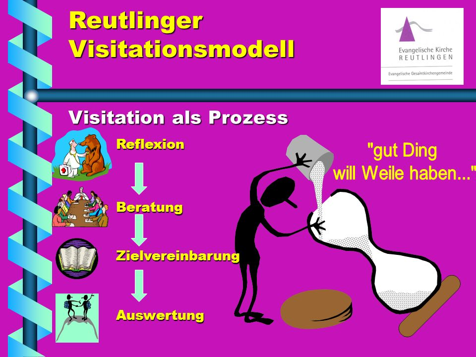 Reutlinger Visitationsmodell Visitation als Prozess ReflexionBeratungZielvereinbarungAuswertung