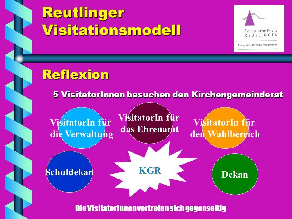 Reutlinger Visitationsmodell Reflexion 5 VisitatorInnen besuchen den Kirchengemeinderat Schuldekan VisitatorIn für die Verwaltung VisitatorIn für das Ehrenamt Dekan VisitatorIn für den Wahlbereich KGR Die VisitatorInnen vertreten sich gegenseitig